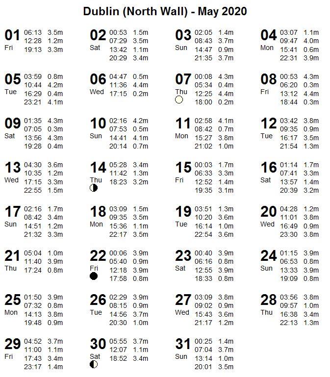 "Tide Calendar 2020 Irish Sailing > Tides > Dublin"" title=""Tide Calendar 2020 Irish Sailing > Tides > Dublin"" width=""200″ height=""200″> <img src="